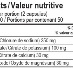 Spark capsules electrolytes