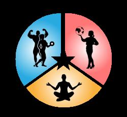Team Membership | Lifetime