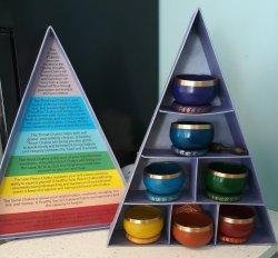 Singing Bowl Set- Chakras