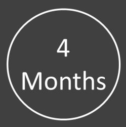 4 Month Unlimited