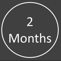 2 Month Unlimited