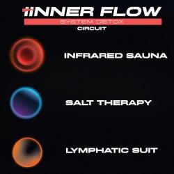 IINNER FLOW System Detox Circuit