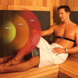 Package of 4 sauna sessions