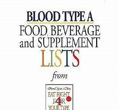 Blood Type A Booklet