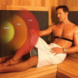 Package of 20 sauna sessions